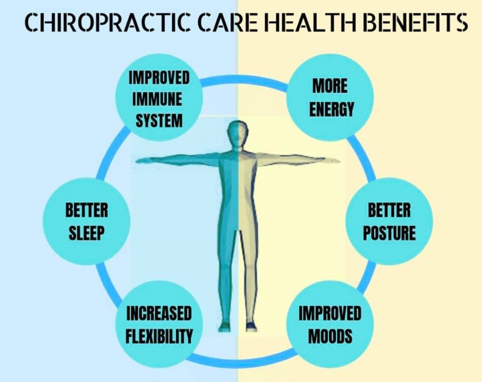 Gaining Hip Pain Relief Through Chiropractic Care